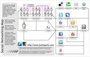 social media and networking map